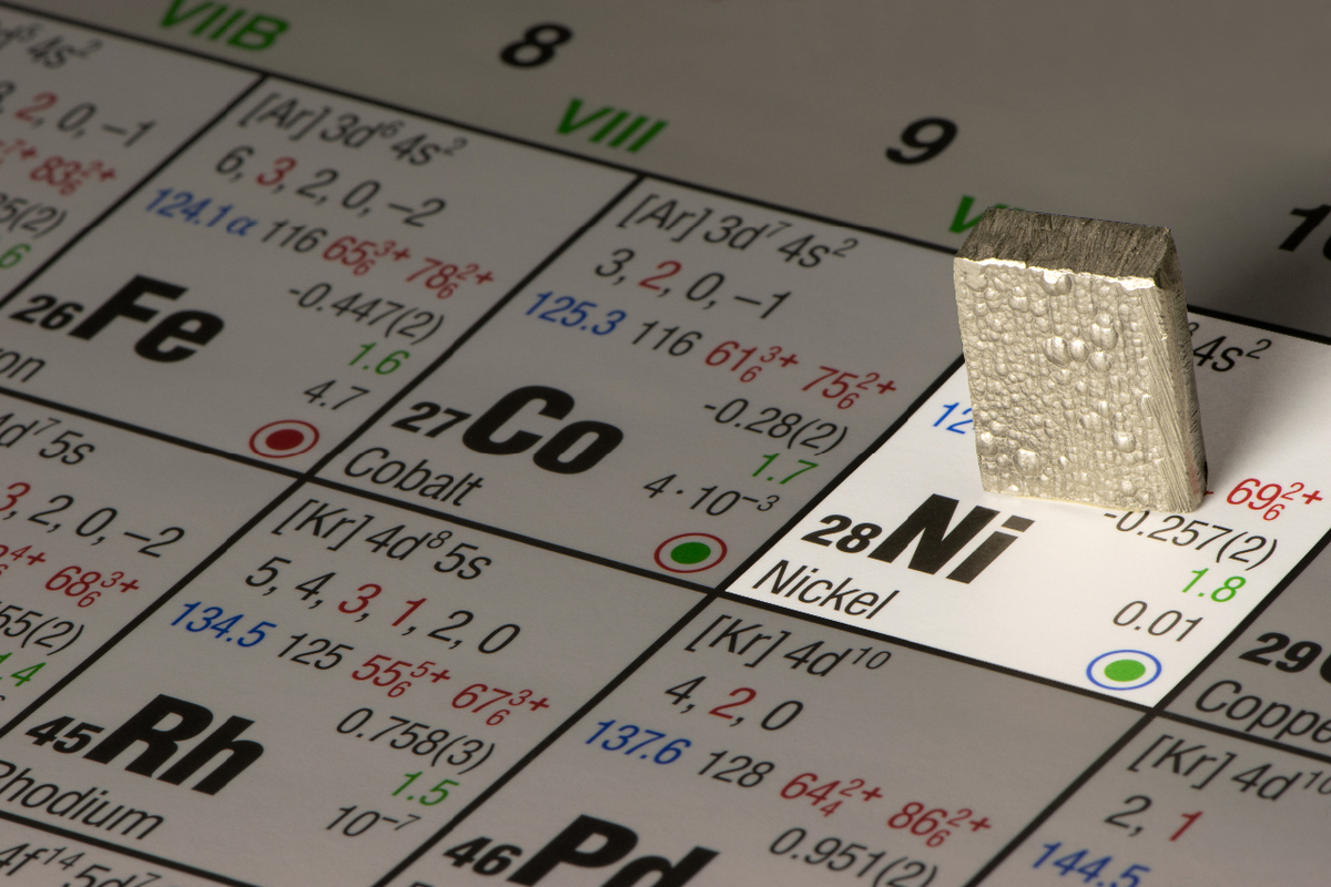 periodic table nickel electroplating